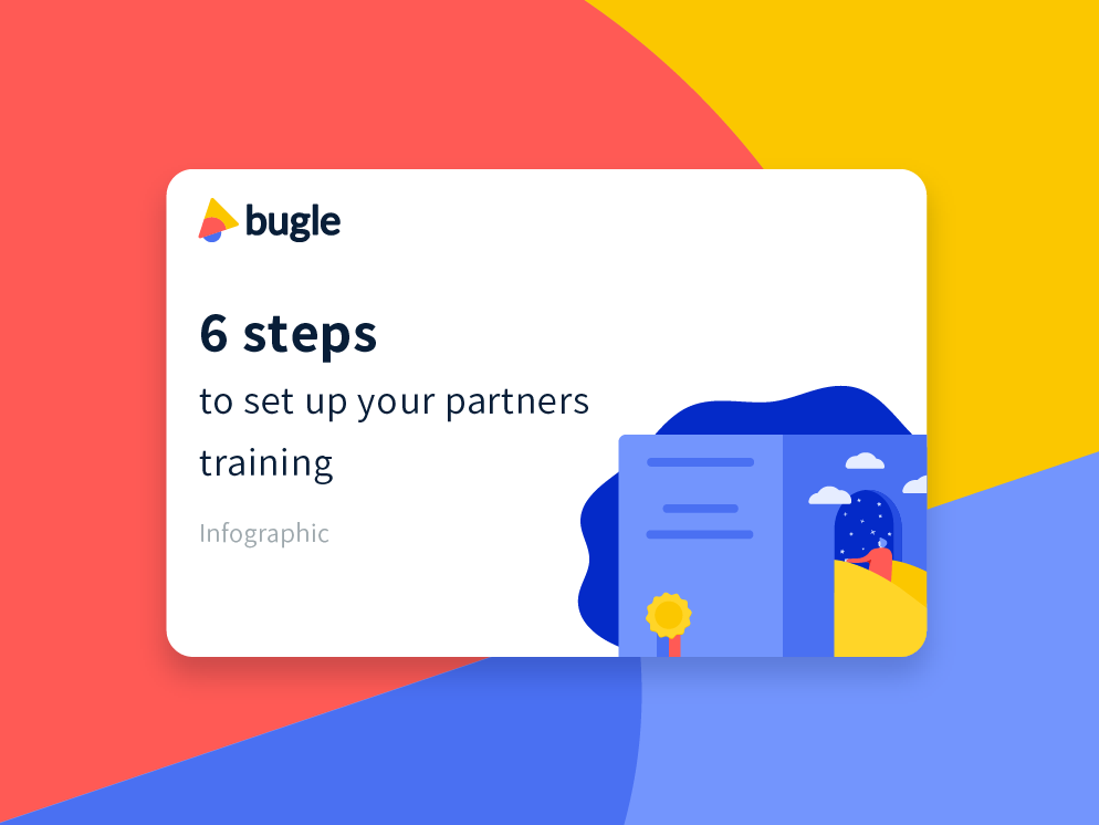 how to set up partners training